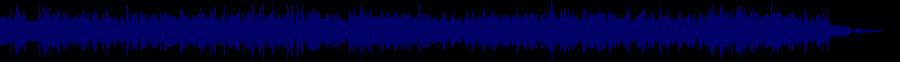 waveform of track #33853