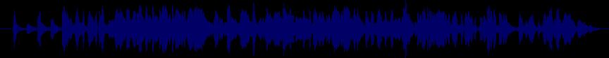 waveform of track #33856