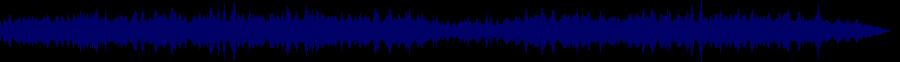 waveform of track #33858