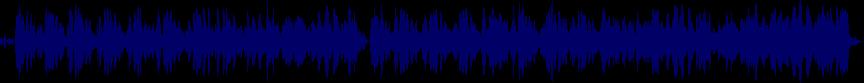 waveform of track #33866
