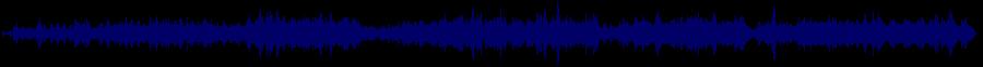waveform of track #33867