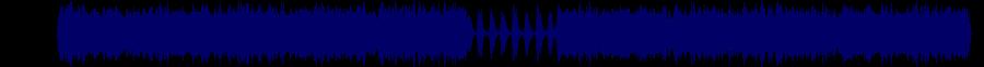 waveform of track #33871