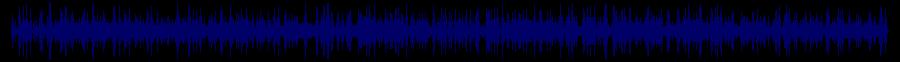 waveform of track #33873