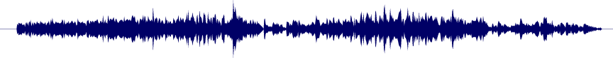 waveform of track #33876