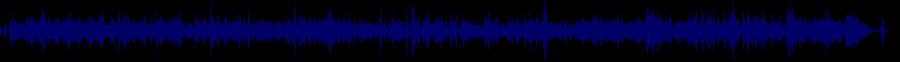 waveform of track #33900