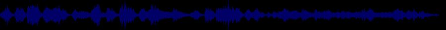 waveform of track #33910