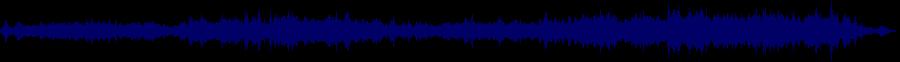 waveform of track #33923