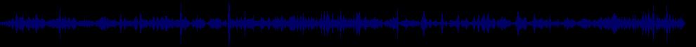 waveform of track #33928