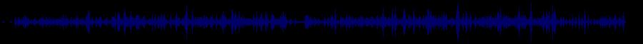 waveform of track #33955