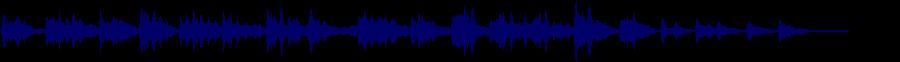 waveform of track #33967