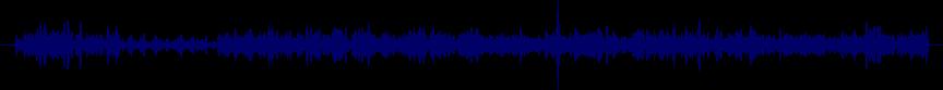 waveform of track #33973