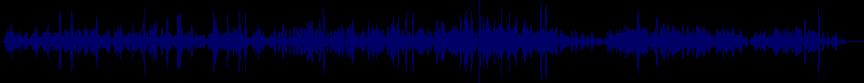 waveform of track #33979