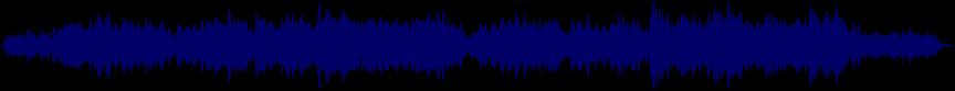 waveform of track #33996