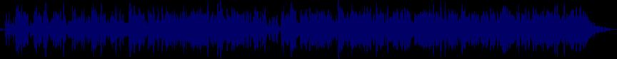 waveform of track #3463