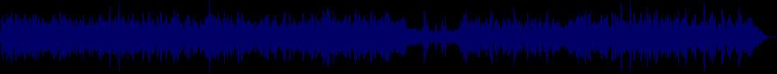 waveform of track #34014