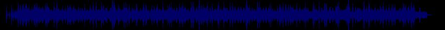 waveform of track #34033