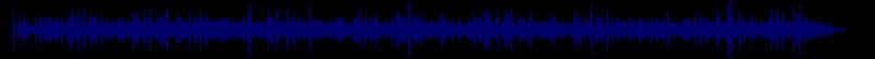 waveform of track #34034