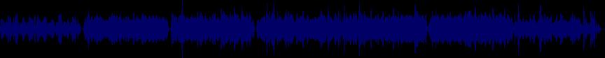 waveform of track #34050