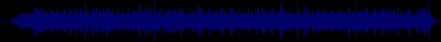 waveform of track #34060