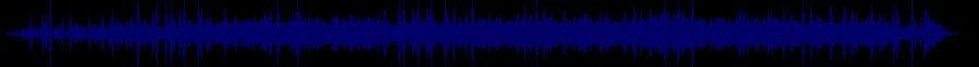 waveform of track #34061