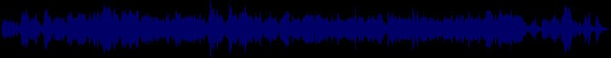 waveform of track #34066