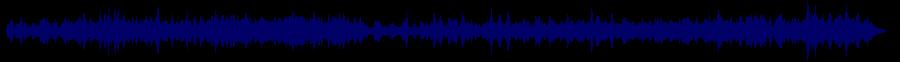 waveform of track #34077
