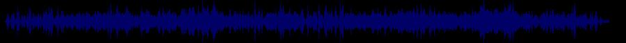 waveform of track #34103