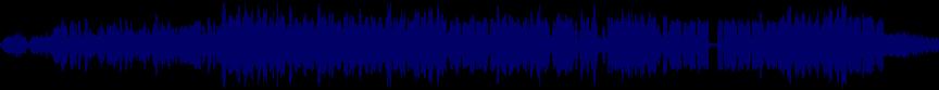 waveform of track #34126