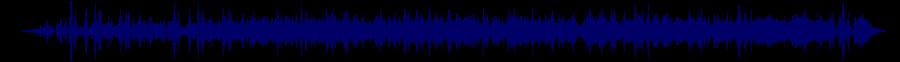 waveform of track #34129