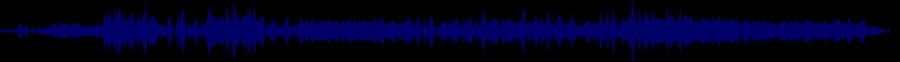 waveform of track #34200