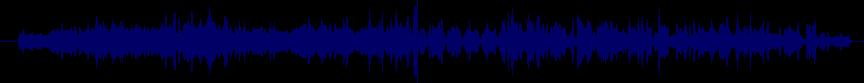waveform of track #34214