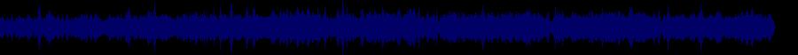 waveform of track #34221