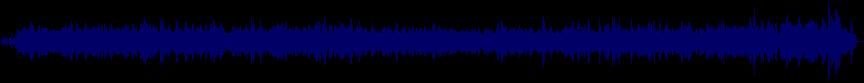 waveform of track #34223