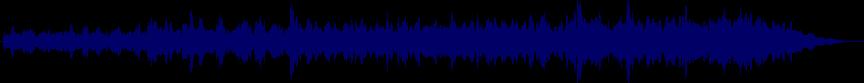 waveform of track #34243