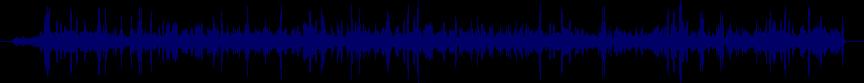 waveform of track #34252