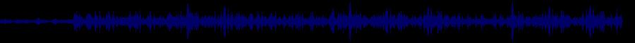 waveform of track #34271