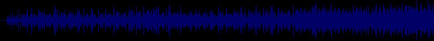 waveform of track #34383