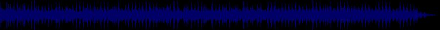 waveform of track #34412