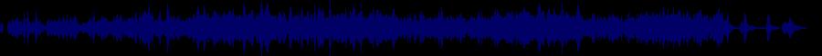 waveform of track #34472