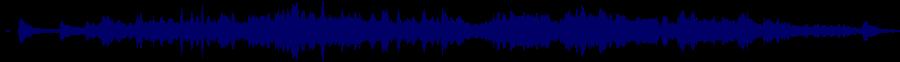 waveform of track #34565