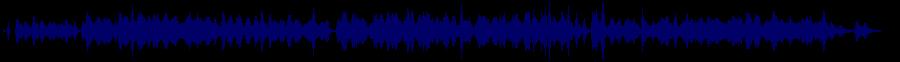 waveform of track #34572
