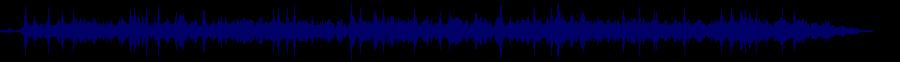 waveform of track #34577