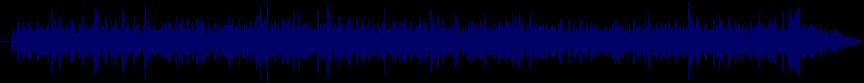 waveform of track #34587