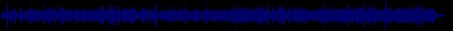 waveform of track #34588