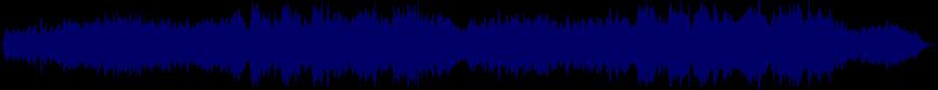 waveform of track #34614