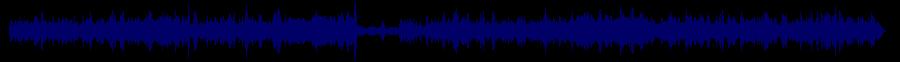waveform of track #34647