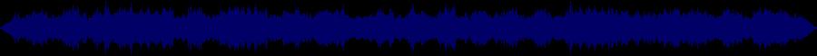 waveform of track #34665