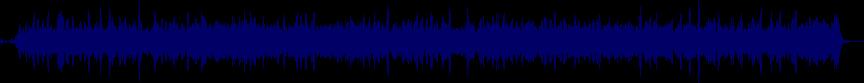 waveform of track #34667