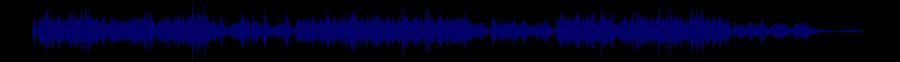 waveform of track #34673