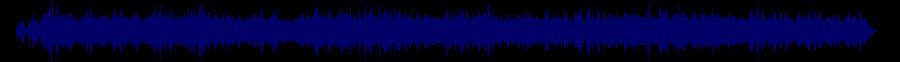 waveform of track #34683